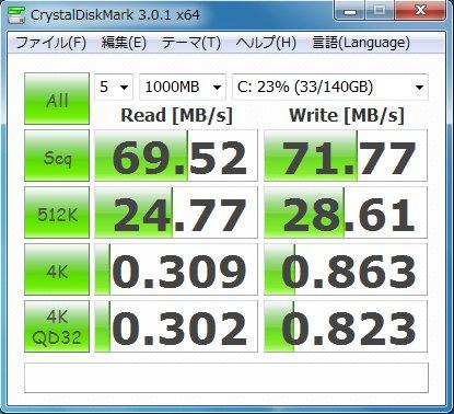 MK1665GSXをCrystaldiskmarkで計測した結果